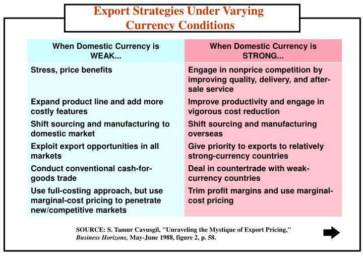 Export Strategies Under Varying