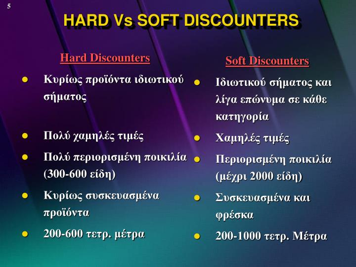 HARD Vs SOFT DISCOUNTERS