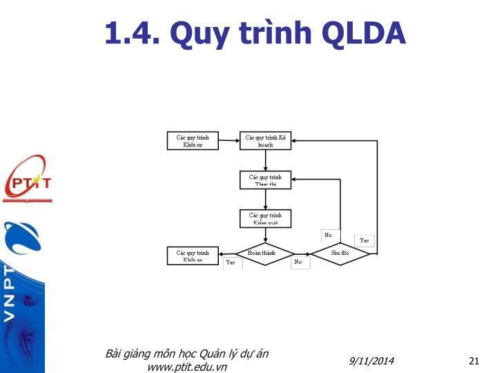 1.4. Quy trình QLDA