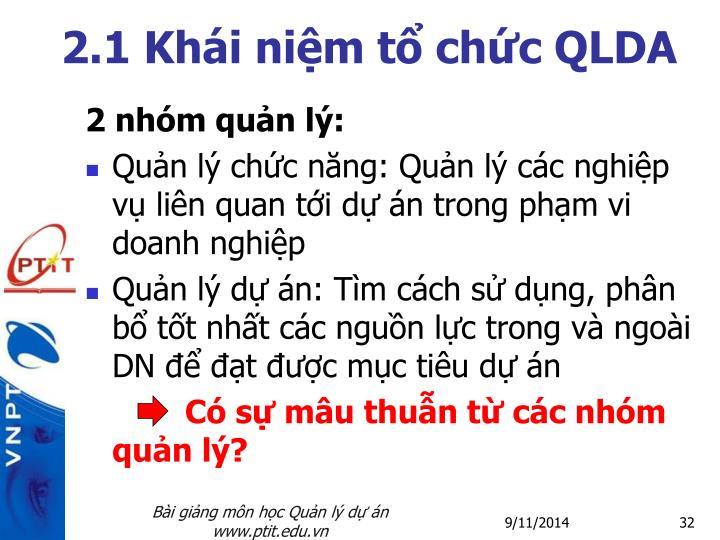 2.1 Khái niệm tổ chức QLDA