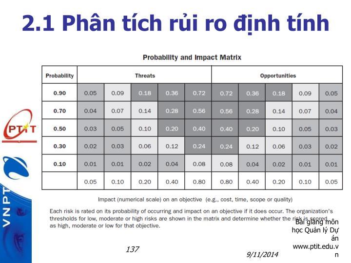 2.1 Phân tích rủi ro định tính