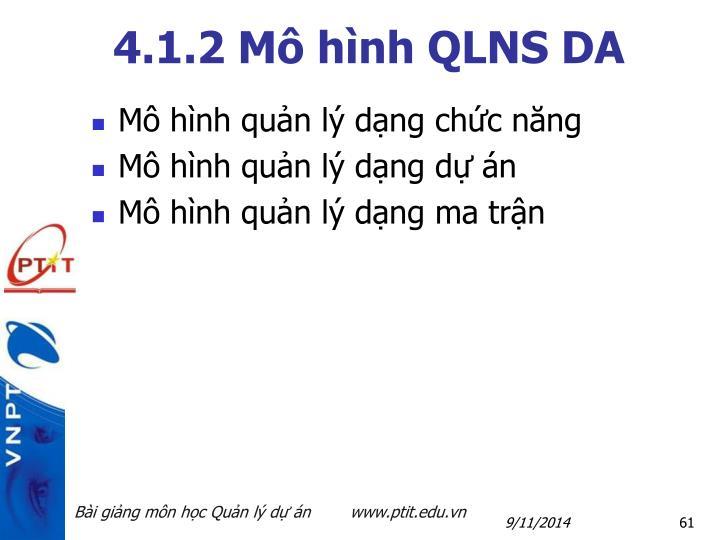 4.1.2 Mô hình QLNS DA