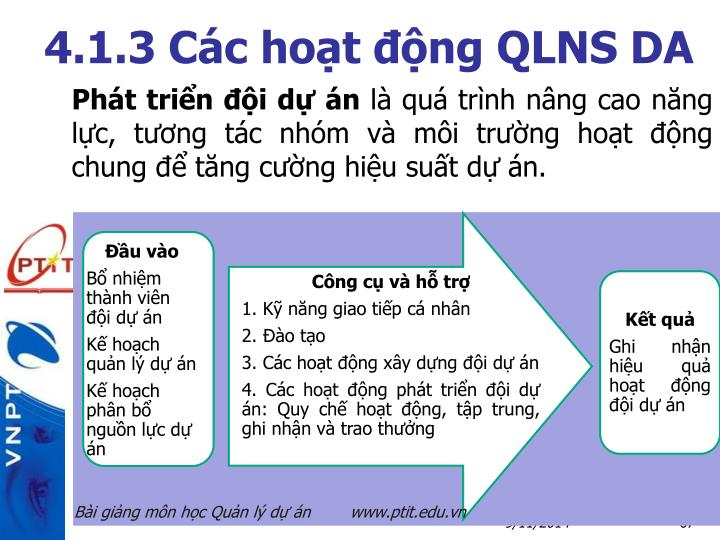 4.1.3 Các hoạt động QLNS DA