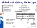 kinh doanh d ch v photocopy