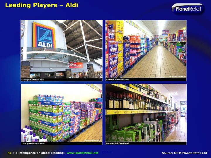 Leading Players – Aldi