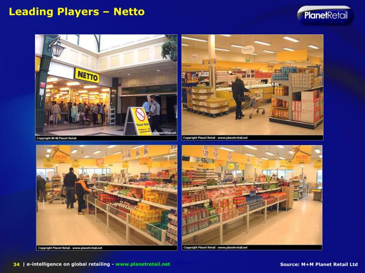 Leading Players – Netto