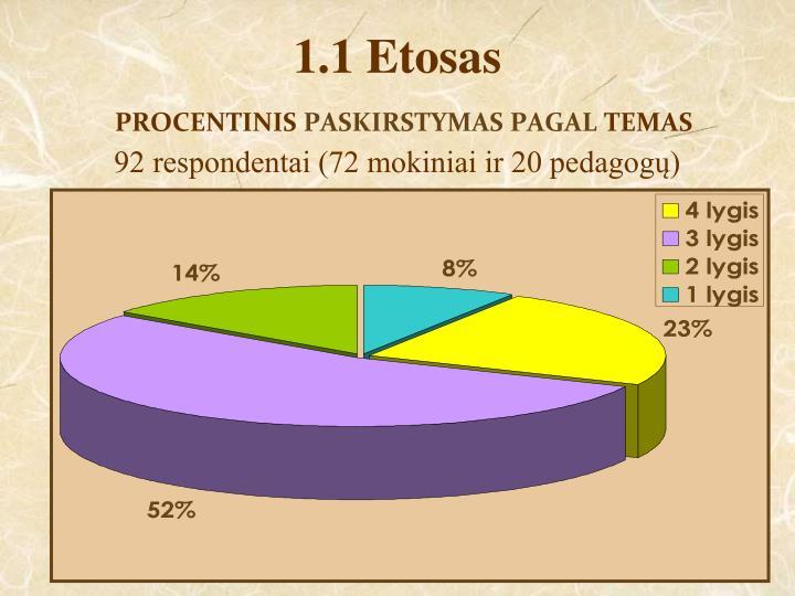 1.1 Etosas