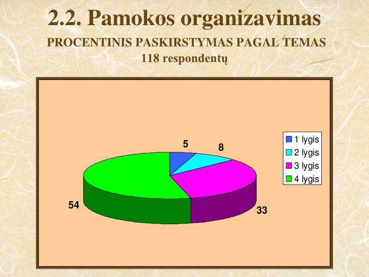 2.2. Pamokos organizavimas