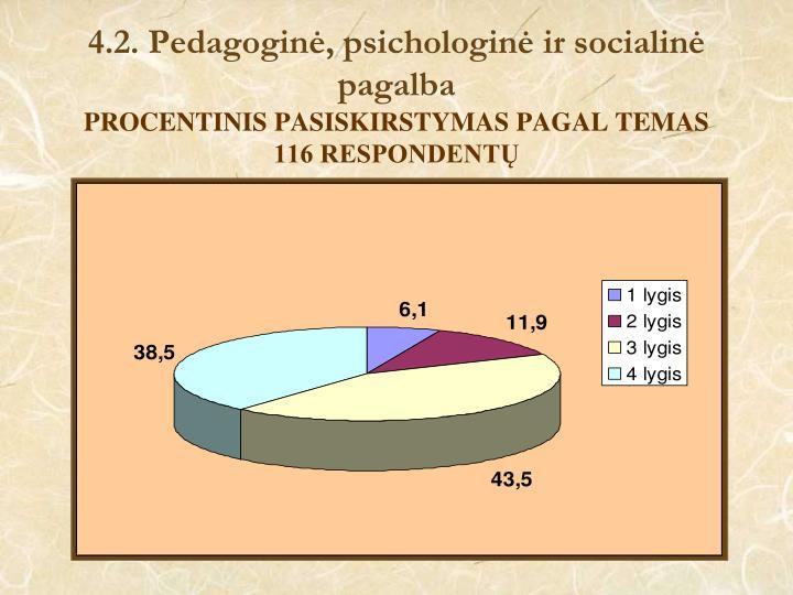 4.2. Pedagoginė, psichologinė ir socialinė pagalba