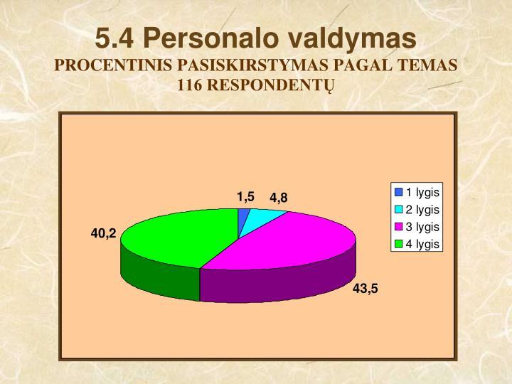 5.4 Personalo valdymas
