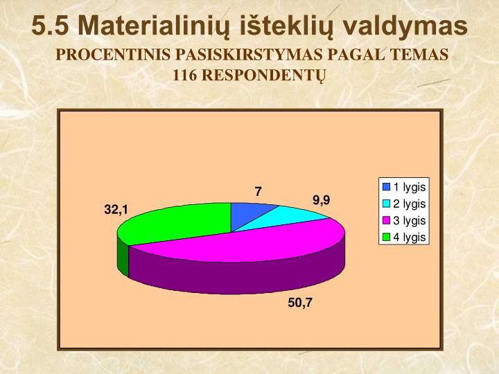 5.5 Materialinių išteklių valdymas