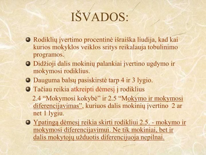 IŠVADOS: