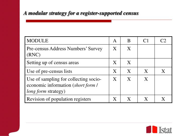 A modular strategy for a register-supported census