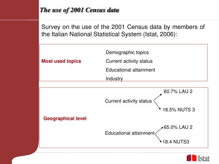The use of 2001 Census data