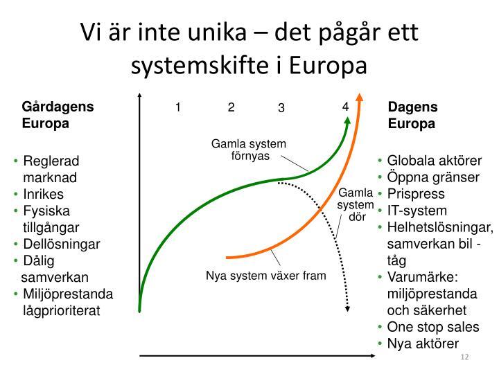 Vi är inte unika – det pågår ett systemskifte i Europa