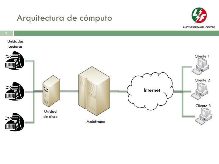 Arquitectura de cómputo