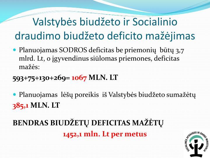 Valstybės biudžeto ir Socialinio draudimo biudžeto deficito mažėjimas