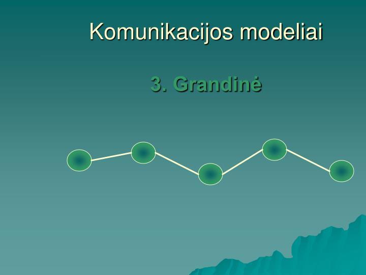 Komunikacijos modeliai