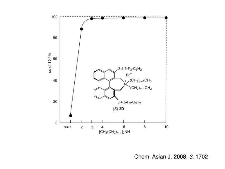 Chem. Asian J.