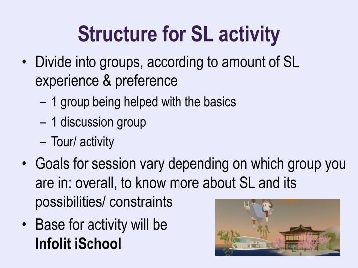 Structure for SL activity