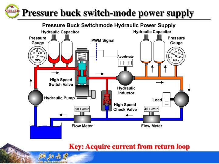 Pressure buck switch-mode power supply
