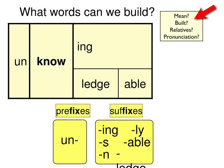 What words can we build?