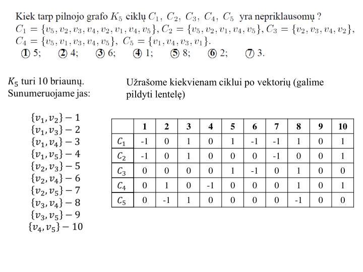 Užrašome kiekvienam ciklui po vektorių (galime pildyti lentelę)