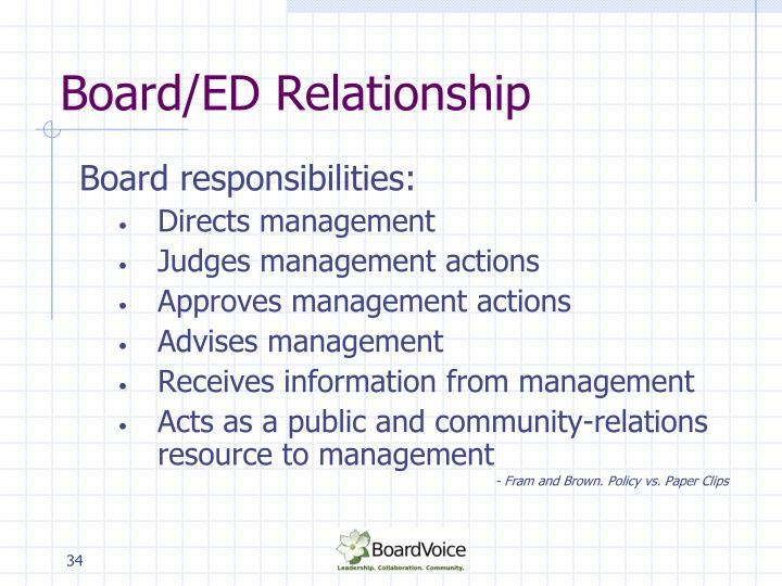 Board/ED Relationship