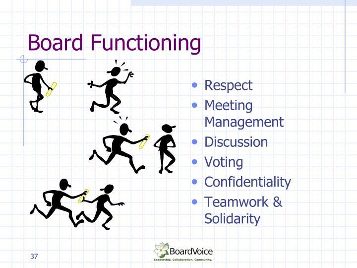 Board Functioning