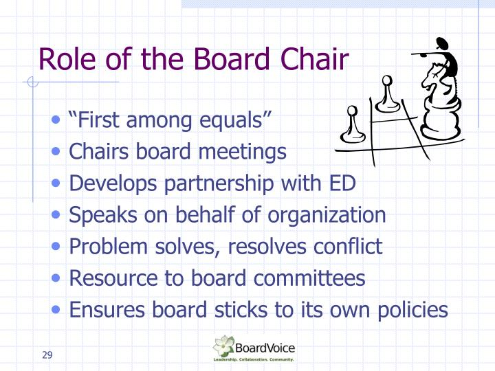 Role of the Board Chair
