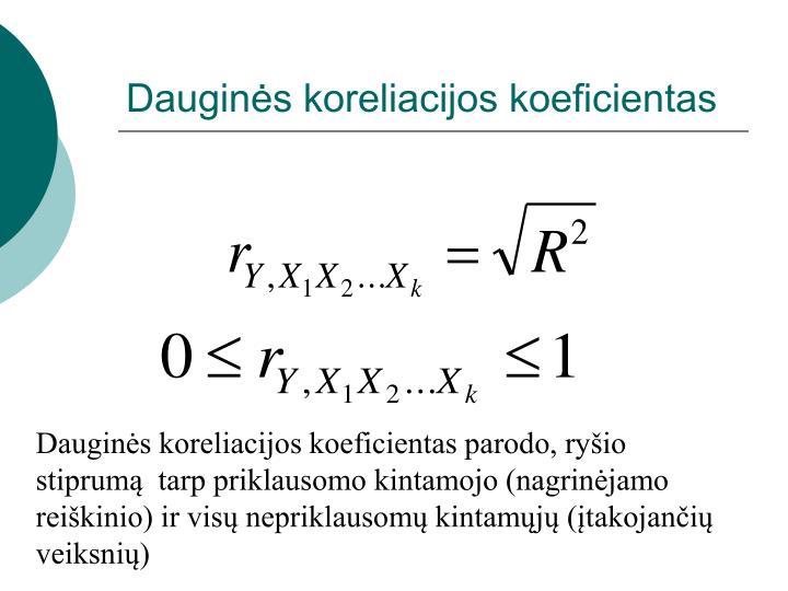 Dauginės koreliacijos koeficientas