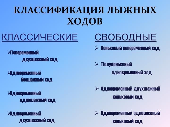 КЛАССИФИКАЦИЯ ЛЫЖНЫХ ХОДОВ