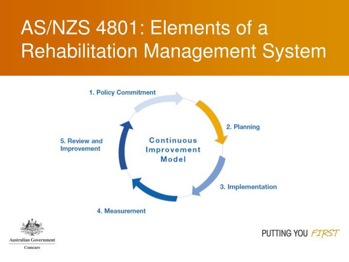 AS/NZS 4801: Elements of a Rehabilitation Management System