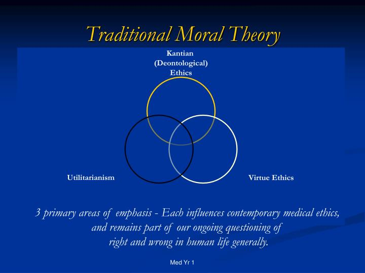 Traditional moral theory1