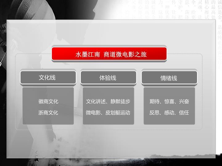 水墨江南 商道微电影之旅