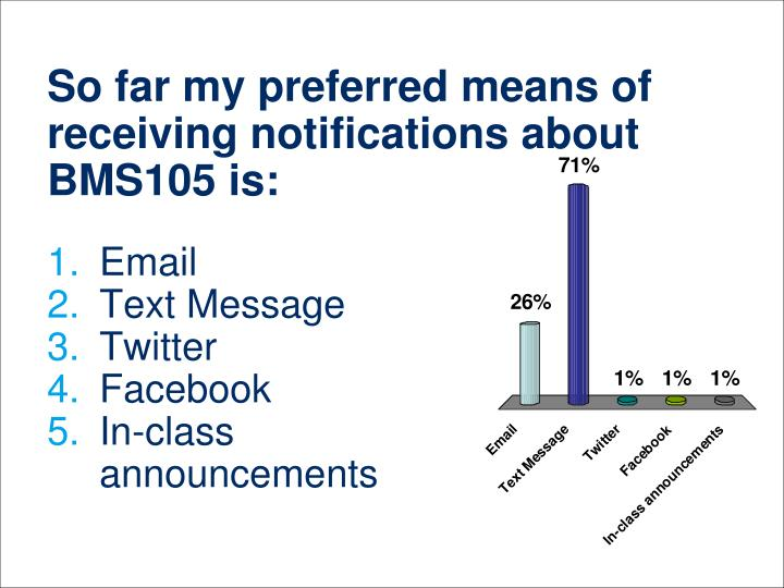 So far my preferred means of receiving notifications about BMS105 is: