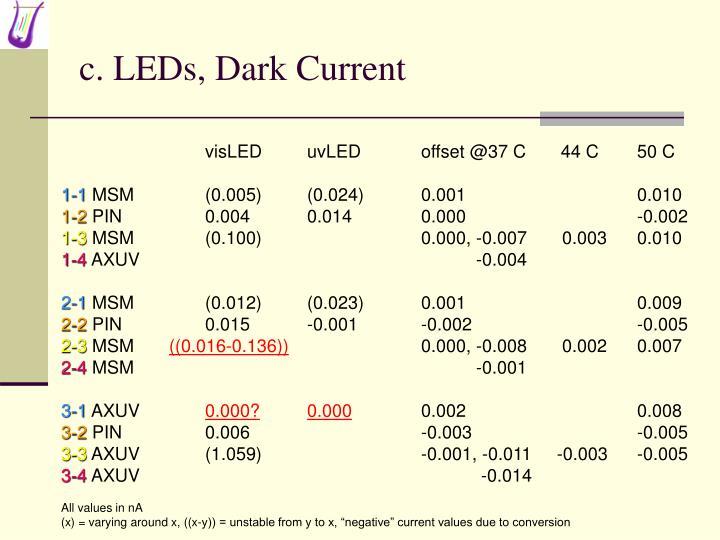 c. LEDs, Dark Current