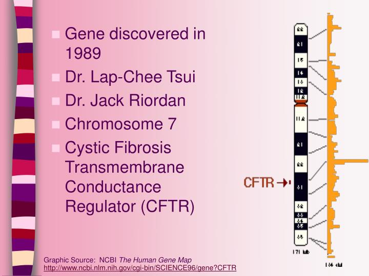 Gene discovered in 1989