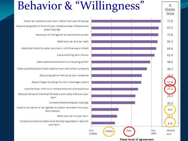 "Behavior & ""Willingness"""
