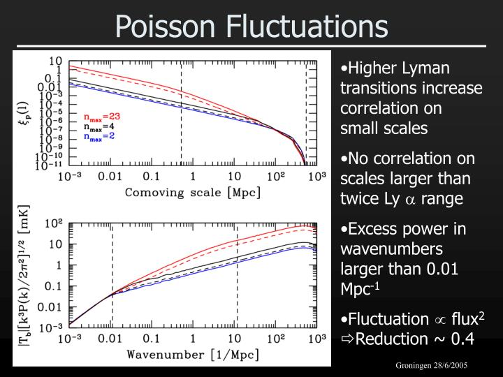 Poisson Fluctuations