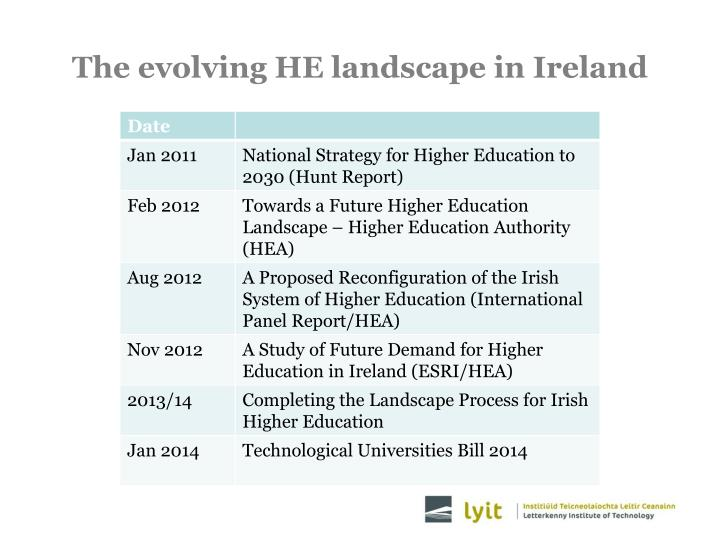 The evolving HE landscape in Ireland