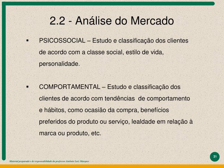 2.2 - Análise do Mercado