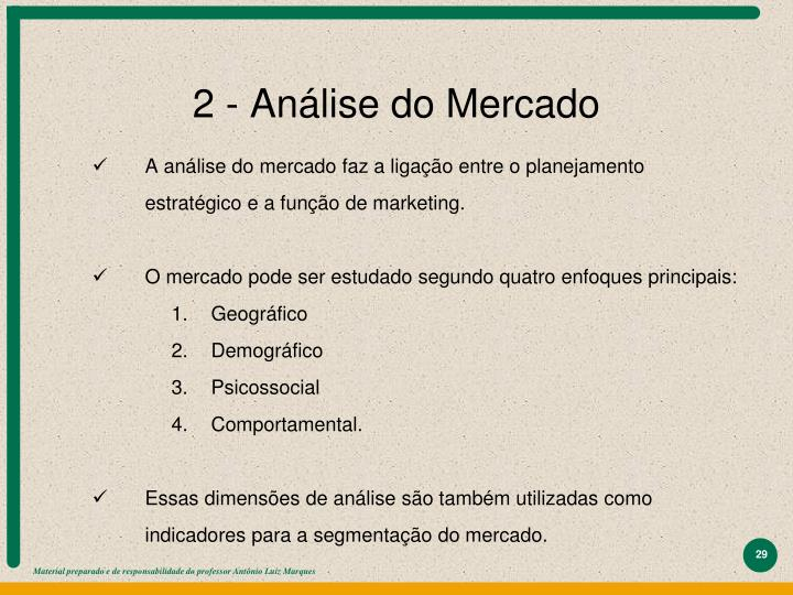 2 - Análise do Mercado