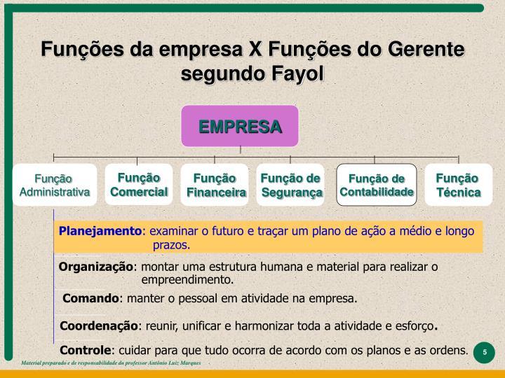 Funções da empresa X Funções do Gerente segundo Fayol