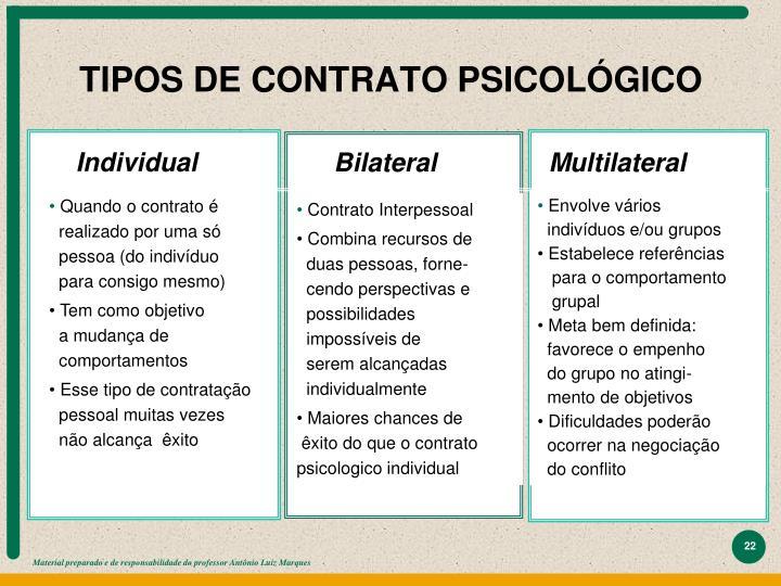 TIPOS DE CONTRATO PSICOLÓGICO