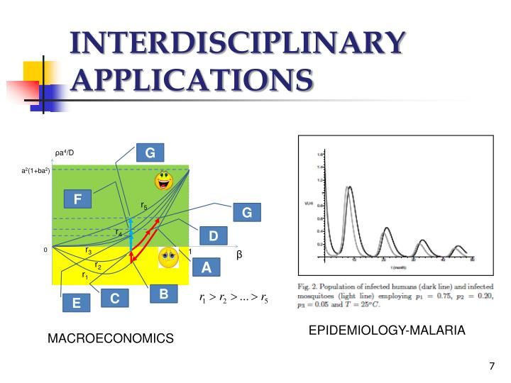 INTERDISCIPLINARY APPLICATIONS