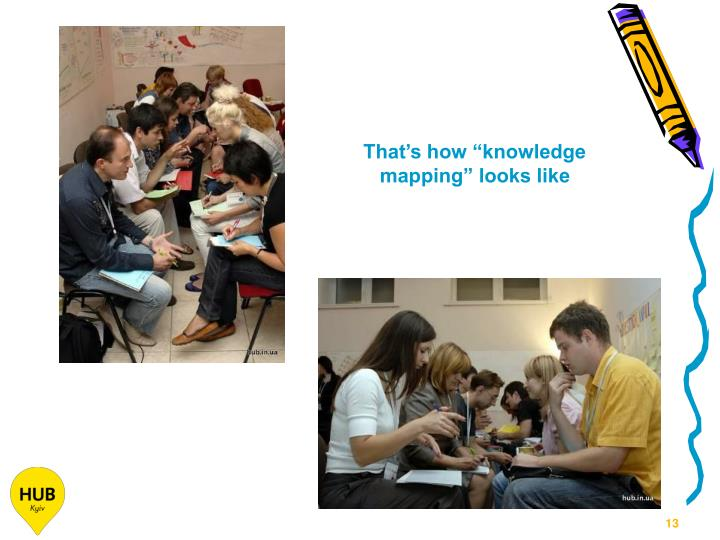 """That's how """"knowledge mapping"""" looks like"""