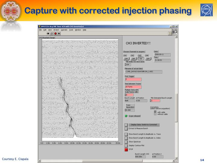 Capture with corrected injection phasing