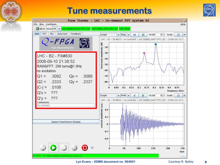 Tune measurements