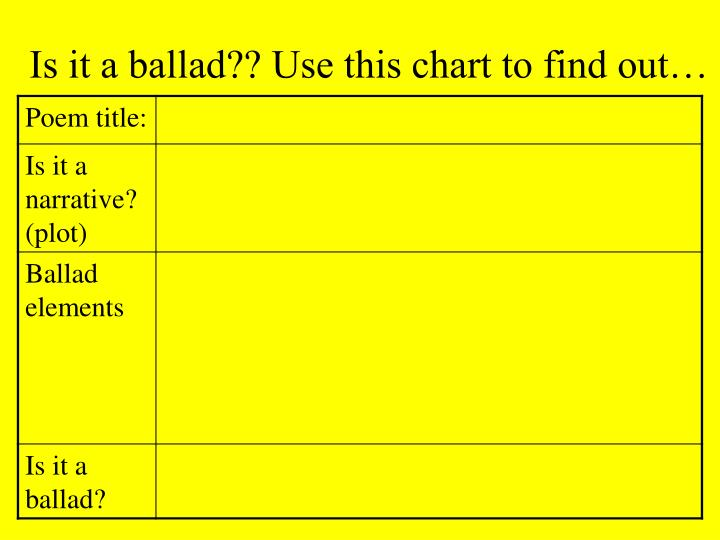 Is it a ballad?? Use this chart to find out…